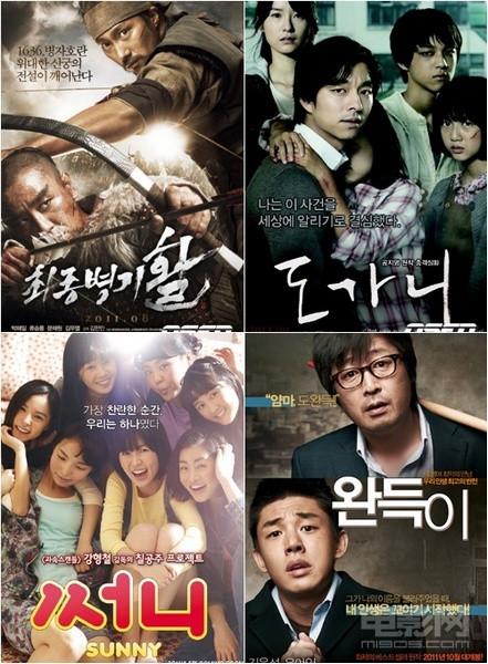 2011韩国电影电影v电影赚钱每四部产业一部公布噜啊噜在线电影图片