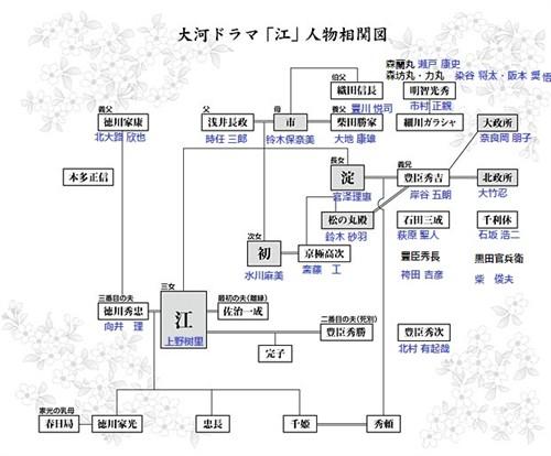 电路 电路图 电子 设计 素材 原理图 500_414