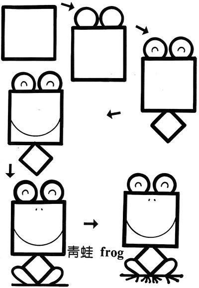 简笔画简单画 正方形简笔画16 房屋 青蛙