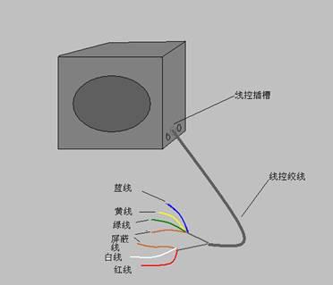 创新线控接线图解