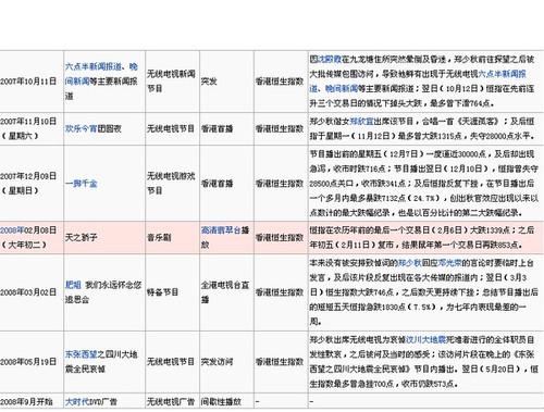 四川人口有多少_香港的人口是多少