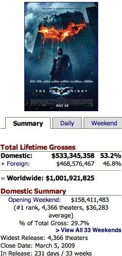 【盘点】票房最好的十部超级英雄高清电影在线看(图) - 看上去很美 - 最新诱惑好看的电影