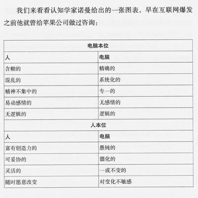 【分享】王小峰:珍爱生命,更珍爱网络 小红故事