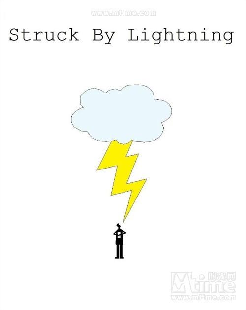遭遇雷劈Struck by Lightning(2012)海报 #01